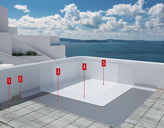 Come impermeabilizzare un terrazzo senza demolizione con Adeproof vista